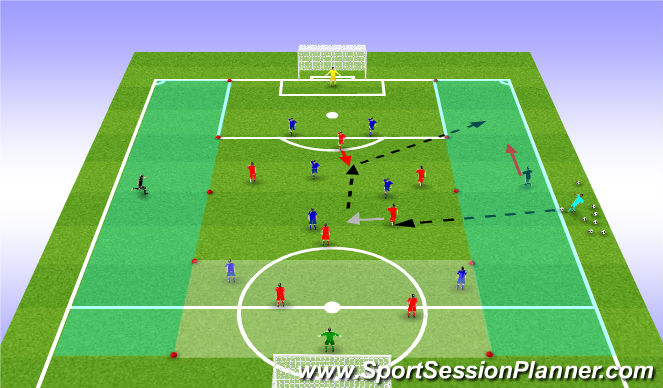 Football/Soccer Session Plan Drill (Colour): 7v7(+2) Conditioned game