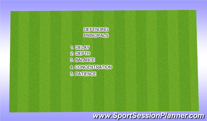Football/Soccer Session Plan Drill (Colour): DEFENDING PRINCIPALS