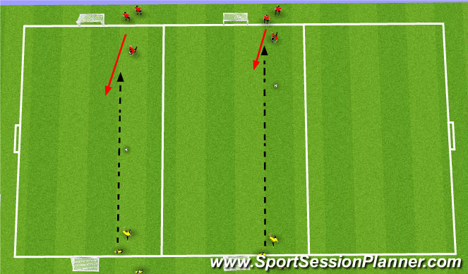 Football/Soccer Session Plan Drill (Colour): 1 v 1 Defending