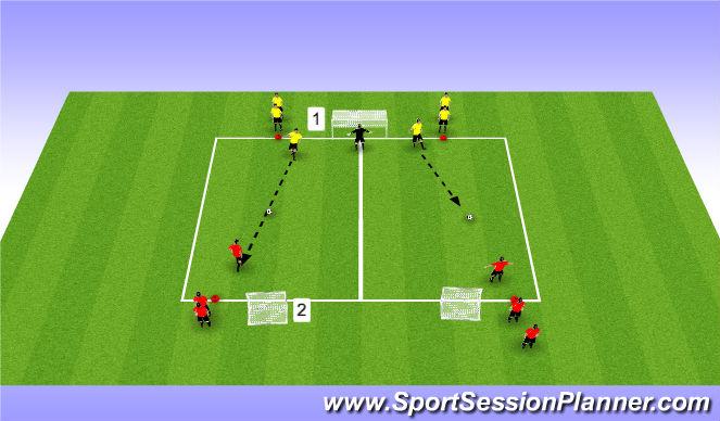 Football/Soccer Session Plan Drill (Colour): 1 v 1 (1 GK)