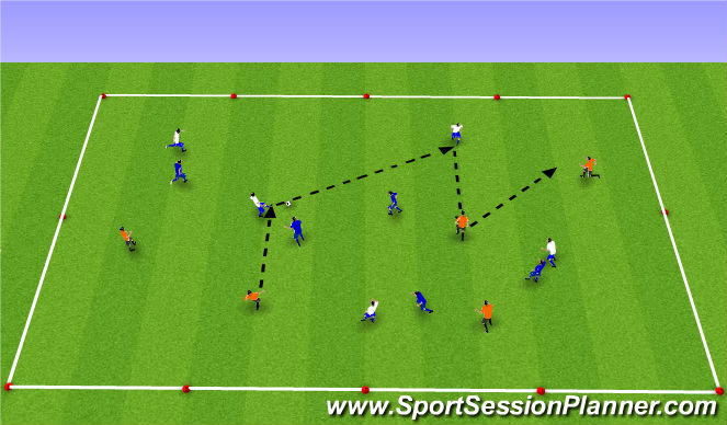 Football/Soccer Session Plan Drill (Colour): Halda bolta innan liðs: