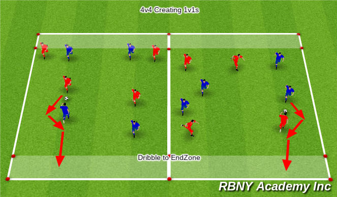 Football/Soccer Session Plan Drill (Colour): Deceptive Moves, Conditioned Game 20 Mins
