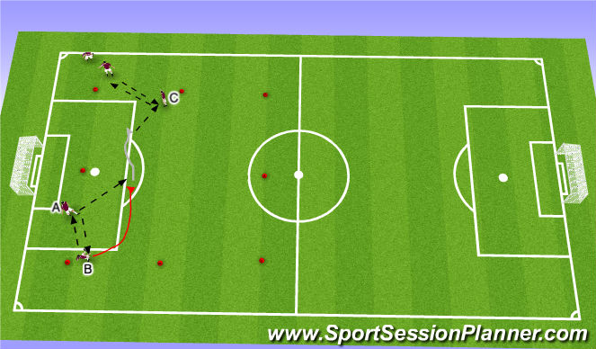 Football/Soccer Session Plan Drill (Colour): Warm-up (Technical Orientation)