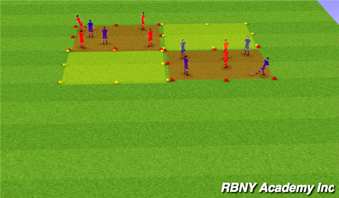 Football/Soccer Session Plan Drill (Colour): 4 Square moving rondo