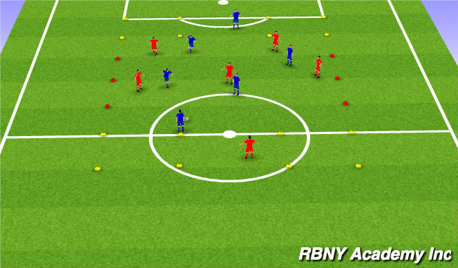 Football/Soccer Session Plan Drill (Colour): Target game with large zones