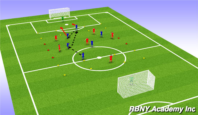 Football/Soccer Session Plan Drill (Colour): Target Game with Goals
