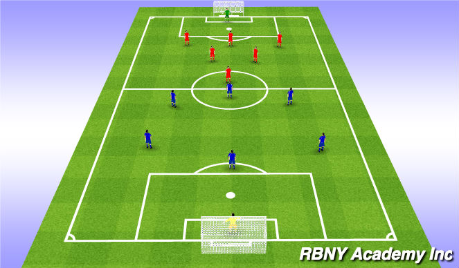 Football/Soccer Session Plan Drill (Colour): SSG w keepers - Larger numbers