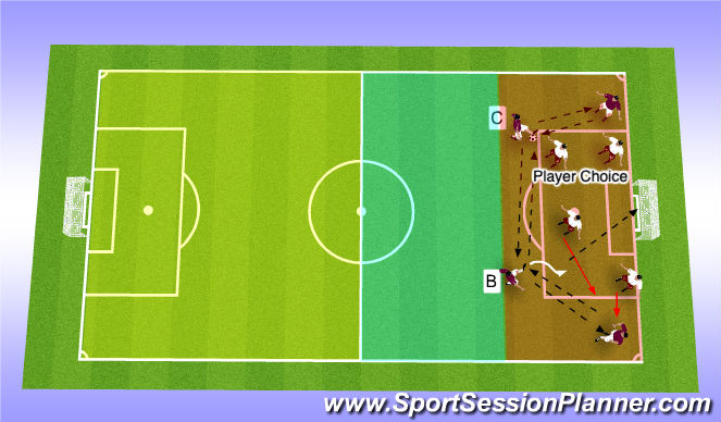 Football/Soccer Session Plan Drill (Colour): Close to Goal (Scoring)