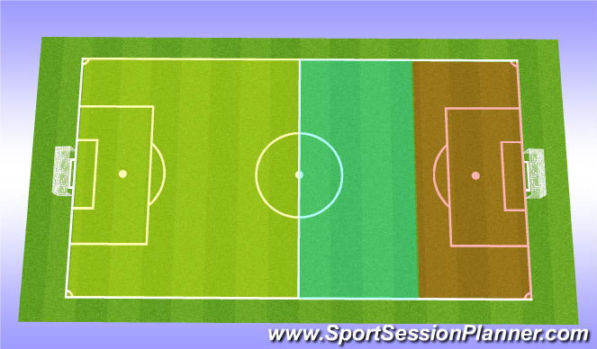 Football/Soccer Session Plan Drill (Colour): Opponents Half (Build-up)