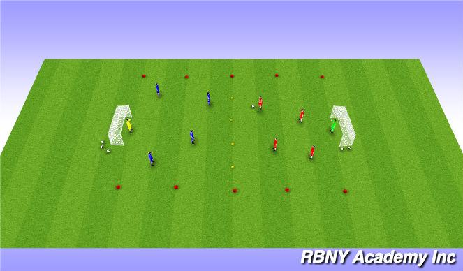 Football/Soccer Session Plan Drill (Colour): Long Range Shooting Game
