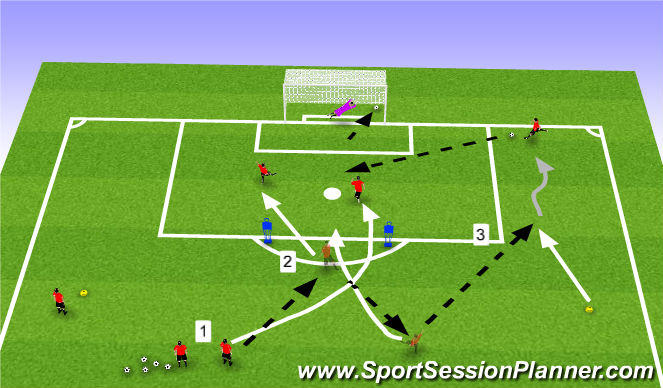 Football/Soccer Session Plan Drill (Colour): Crossing & Finishing Exercise Sequence 2
