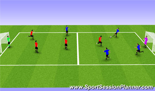 Football/Soccer Session Plan Drill (Colour): Initial SSG (Build Up, Penetration, Shooting)