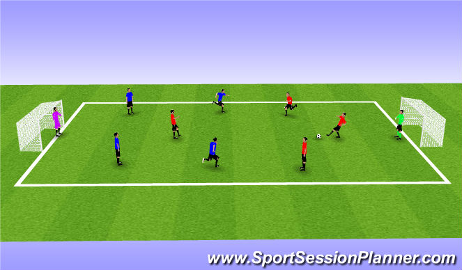 Football/Soccer Session Plan Drill (Colour): SSG (Build up, Penetration, Shooting)