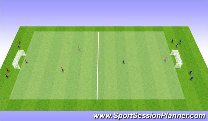 Football/Soccer Session Plan Drill (Colour): 2v1 to 3v2