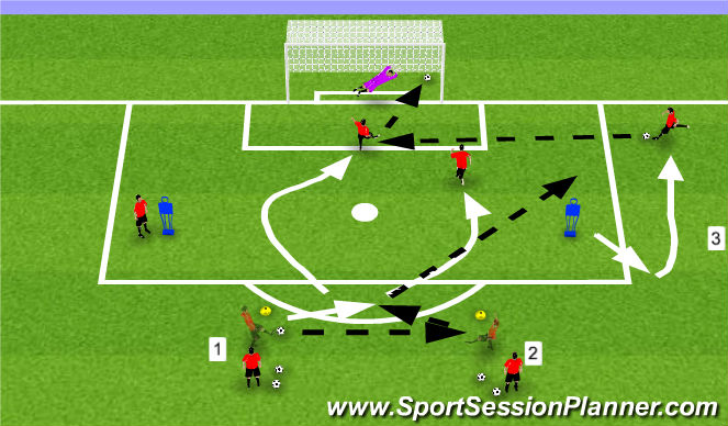 Football/Soccer Session Plan Drill (Colour): Crossing & Finishing Exercise Sequence