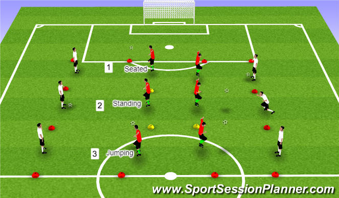 Football/Soccer Session Plan Drill (Colour): Technical Heading 30 mins