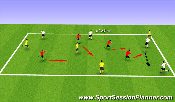 Football/Soccer Session Plan Drill (Colour): Possession with 3 teams