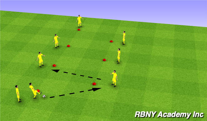 Football/Soccer Session Plan Drill (Colour): Passing fundamental drill