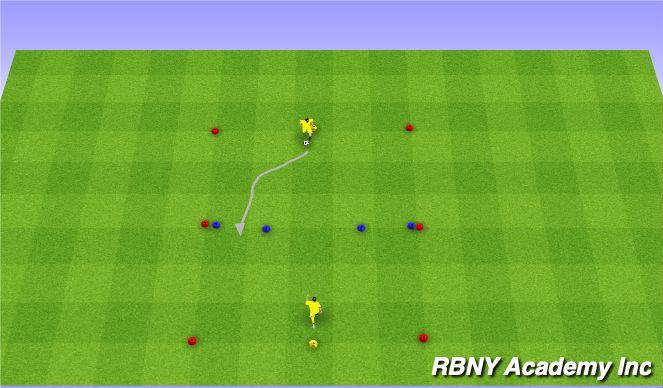 Football/Soccer Session Plan Drill (Colour): Gates 1v1s