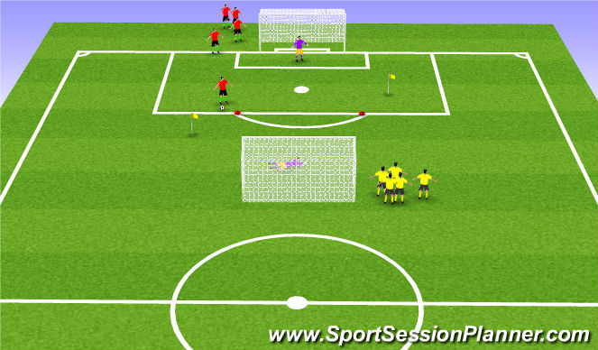 Football/Soccer Session Plan Drill (Colour): Finishing w recovery