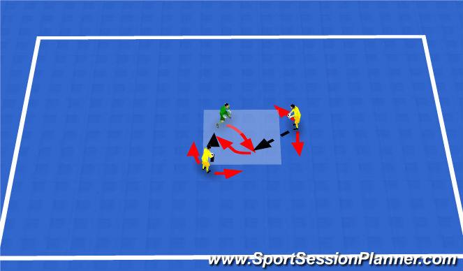 Futsal Session Plan Drill (Colour): Part 1