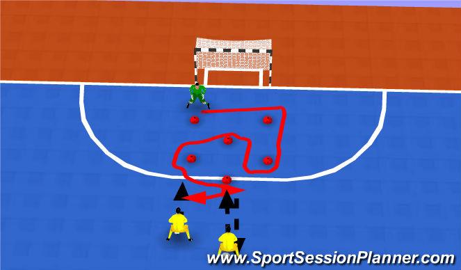 Futsal Session Plan Drill (Colour): Part 2
