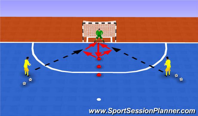 Futsal Session Plan Drill (Colour): Part 3