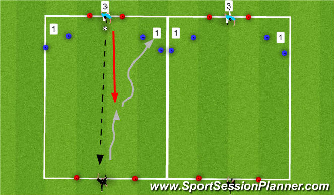 Football/Soccer Session Plan Drill (Colour): 1 v 1 to 3 gates
