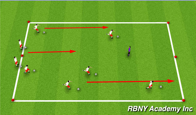 Football/Soccer Session Plan Drill (Colour): Sharks and Minnows