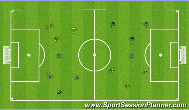 Football/Soccer Session Plan Drill (Colour): Warm UP (10 minutes)