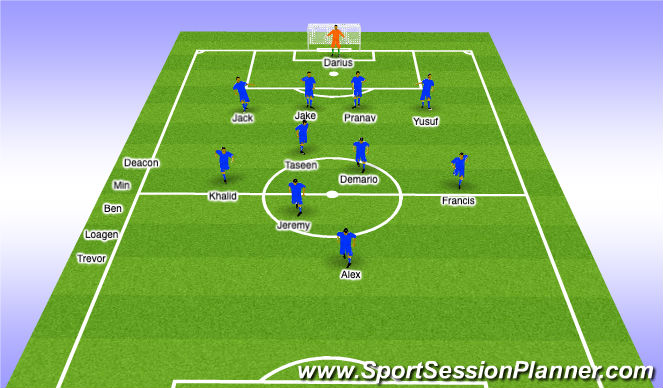Football/Soccer Session Plan Drill (Colour): 1st Half Sub - 25/28min