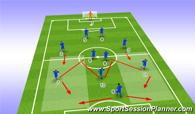 Football/Soccer Session Plan Drill (Colour): Attack Tactical