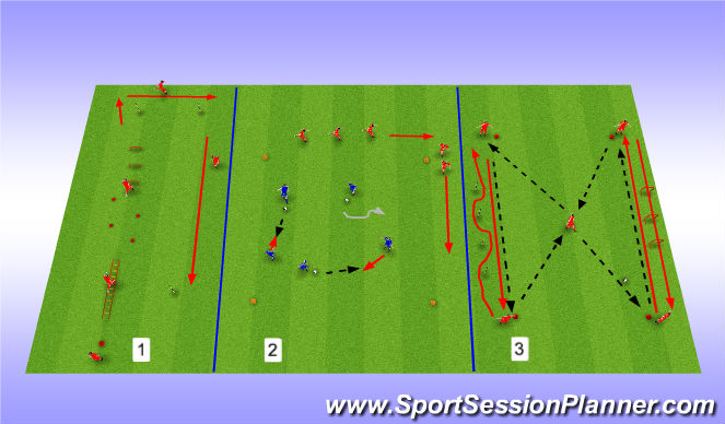 Football/Soccer Session Plan Drill (Colour): Activation Drills