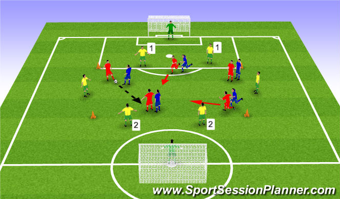 Football/Soccer Session Plan Drill (Colour): Penetration & Finishing