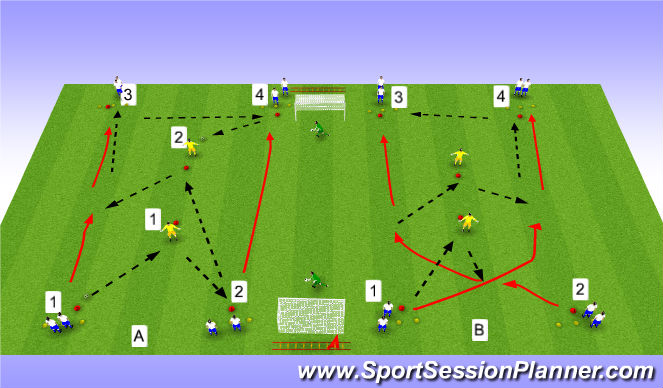 Football/Soccer Session Plan Drill (Colour): Tækni 1: