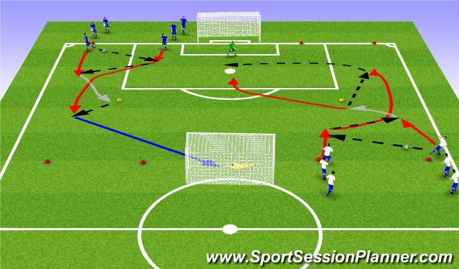 Football/Soccer Session Plan Drill (Colour): Tækni 2: