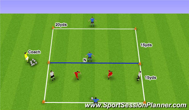 Football/Soccer Session Plan Drill (Colour): 2v2+3 Breaking Lines
