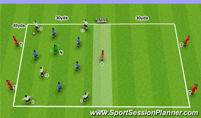 Football/Soccer Session Plan Drill (Colour): 5v5+6 - Support Play