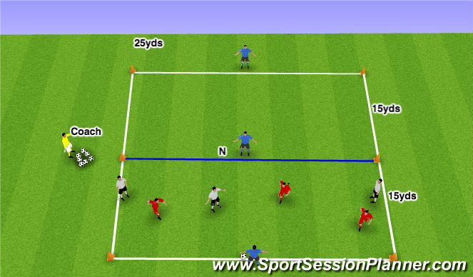 Football/Soccer Session Plan Drill (Colour): 3v3+3 Breaking Lines