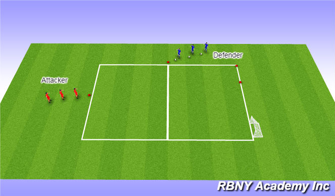 Football/Soccer Session Plan Drill (Colour): MAIN THEME: Individual Defending: Pressure. (15 mins)