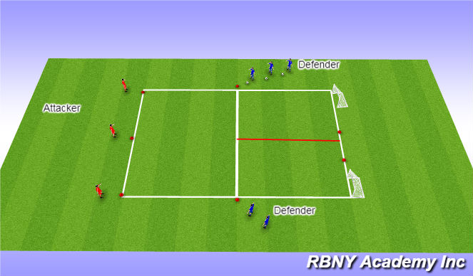 Football/Soccer Session Plan Drill (Colour): MAIN THEME II: Defending: Pressure, Cover and balance. (15 mins)