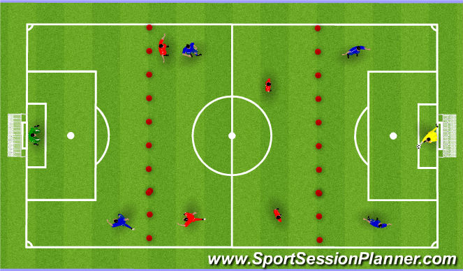 Football/Soccer Session Plan Drill (Colour): NO PASSING BACK