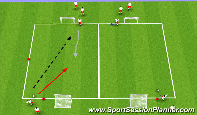 Football/Soccer Session Plan Drill (Colour): 1v1/2v2 Defending