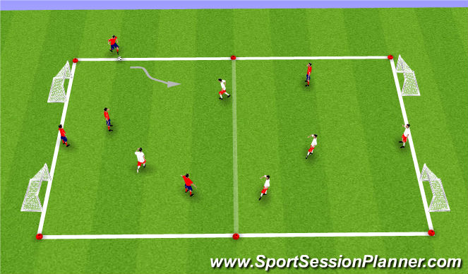 Football/Soccer Session Plan Drill (Colour): Small-Sided Game