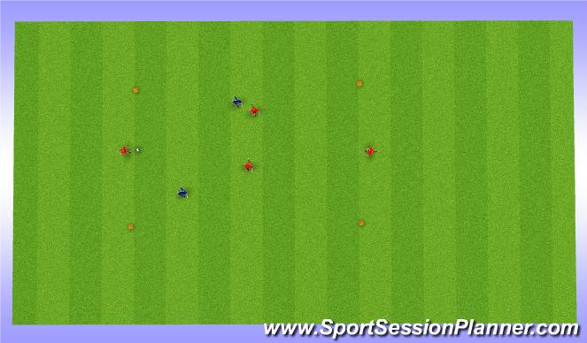 Football/Soccer Session Plan Drill (Colour): 2 v 2 + Wallpassers