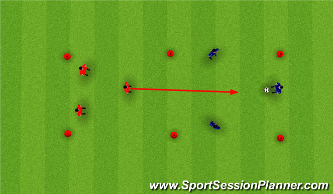 Football/Soccer Session Plan Drill (Colour): 3vs1 Transition