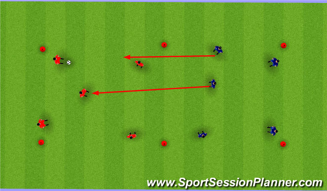 Football/Soccer Session Plan Drill (Colour): 5 vs 2 transition