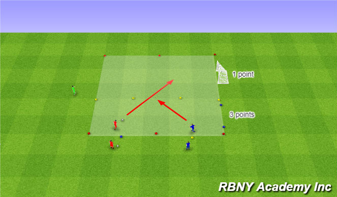 Football/Soccer Session Plan Drill (Colour): Main - 1v1s