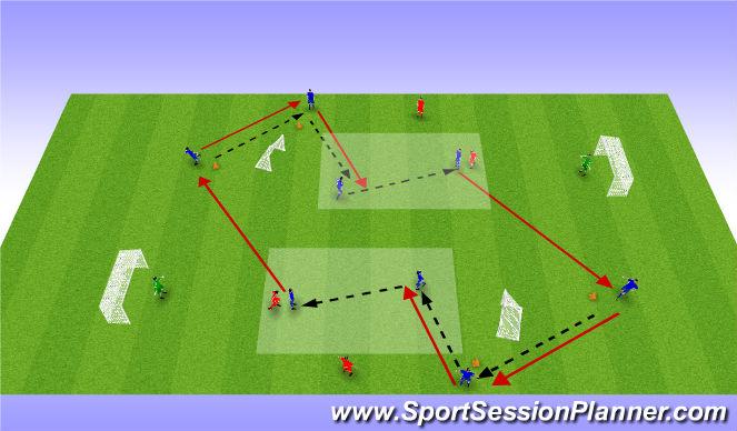 Football/Soccer Session Plan Drill (Colour): 2v1