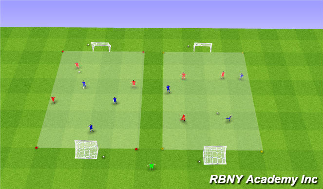 Football/Soccer Session Plan Drill (Colour): Condition Game - 3v3s